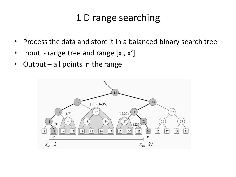 1 D range searching Process the data and store it in a balanced binary search tree. Input - range tree and range [x , x']